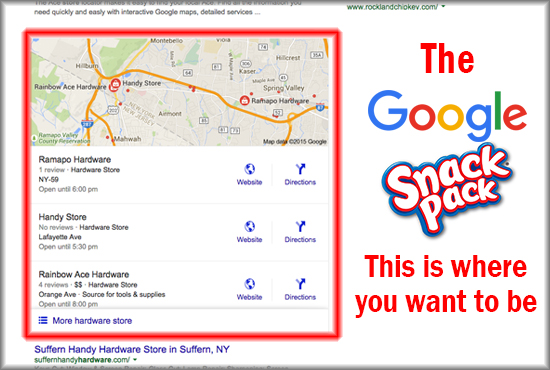 Google Map Citations Service